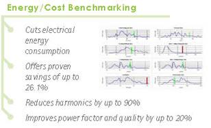 Energy / Cost Benchmarking
