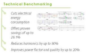 Technical Benchmarking